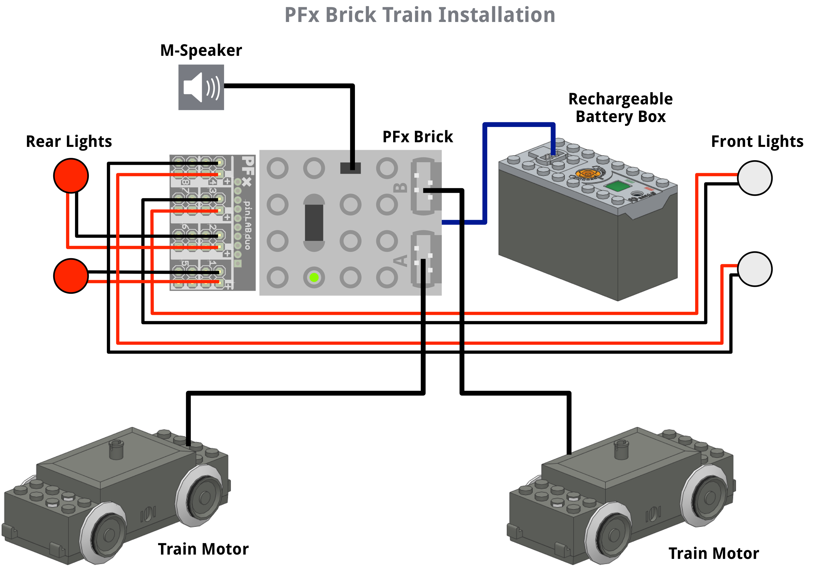Blog how to lights trains video asfbconference2016