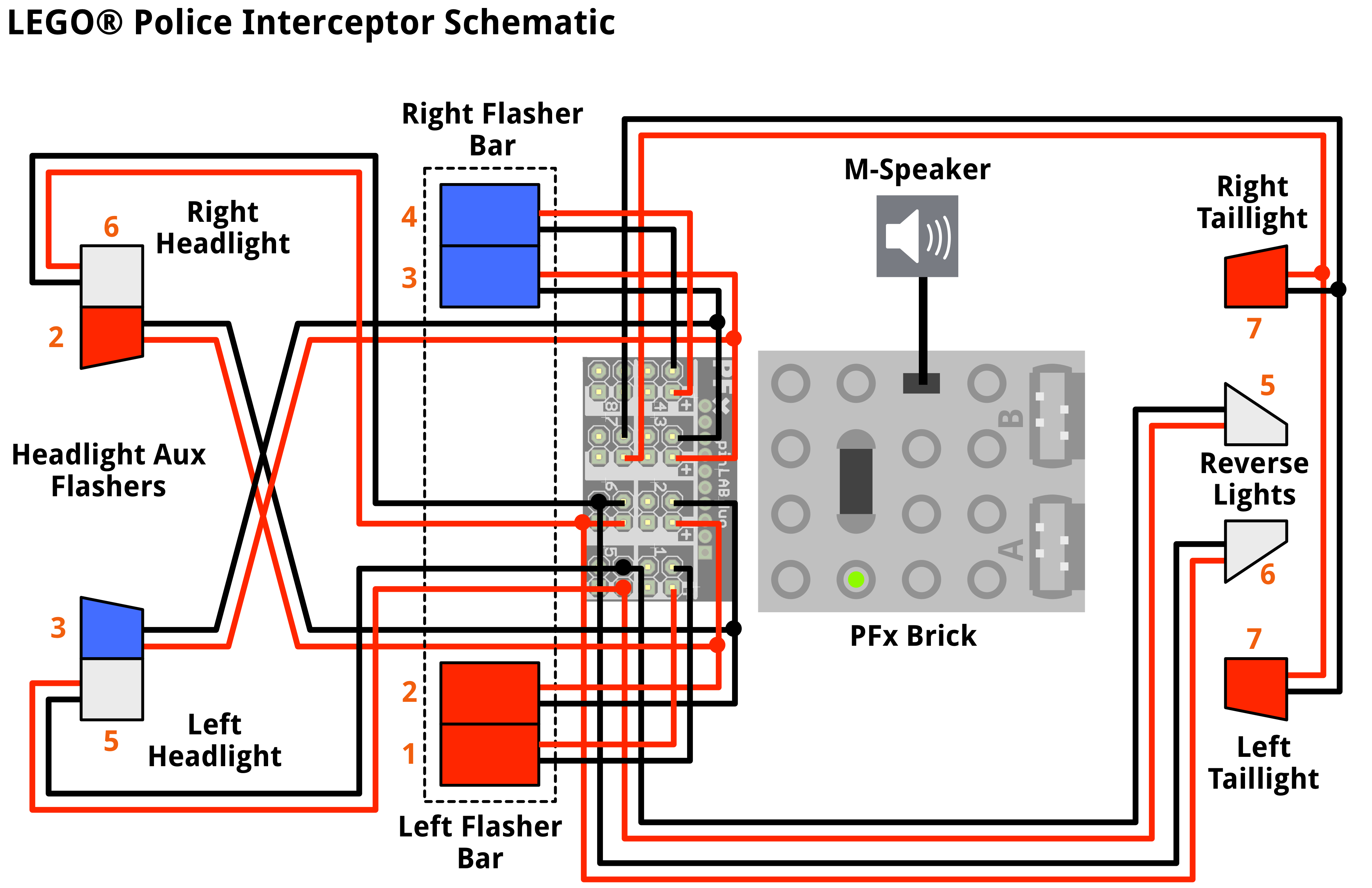 blog a power functions extension wire discreetly feeds out of the bottom of the car to connect to an external battery box a wiring diagram of the police car is